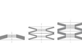 Proper Disc Spring Stack Configuration